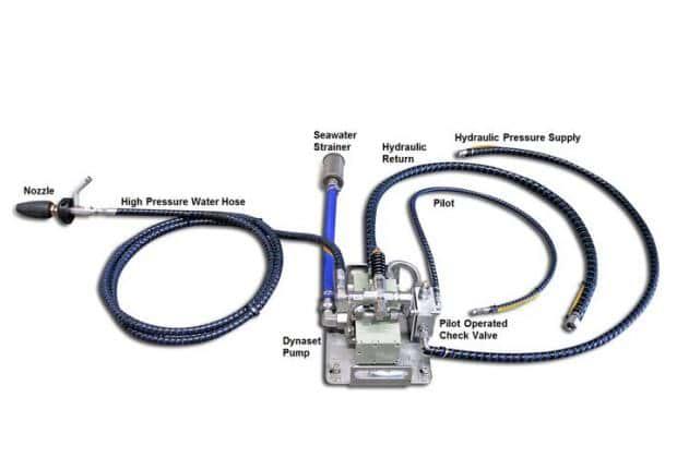 420 Water Blaster Tool